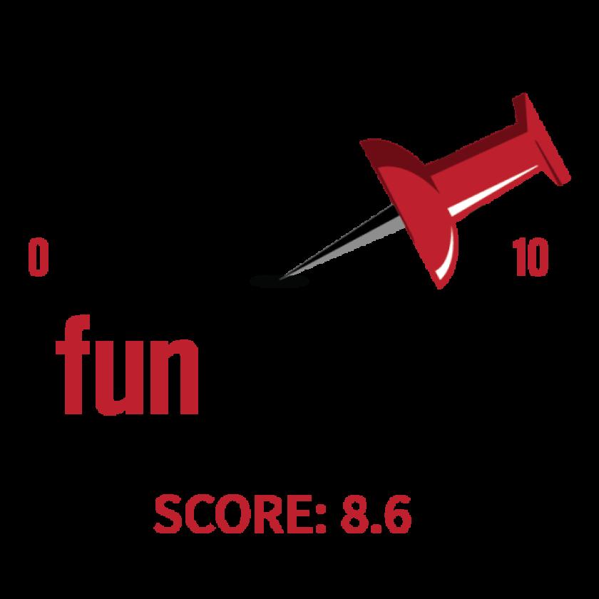 8.6 Fun Meter