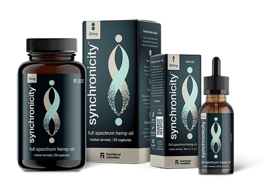 Synchronicity products