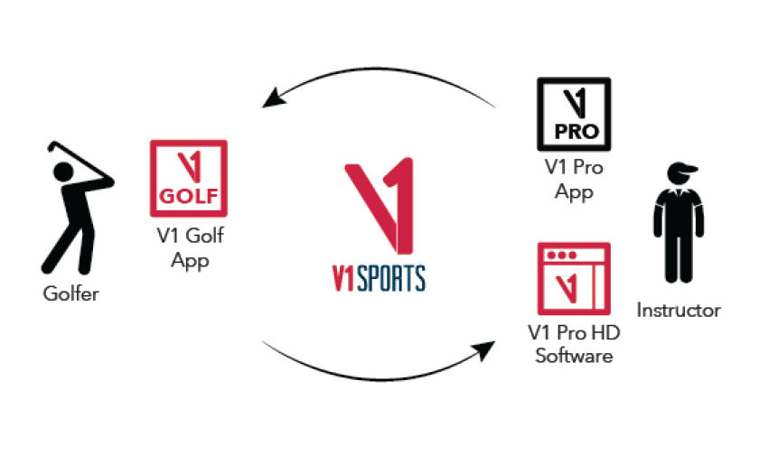 V1Sports-remote-lessons.png