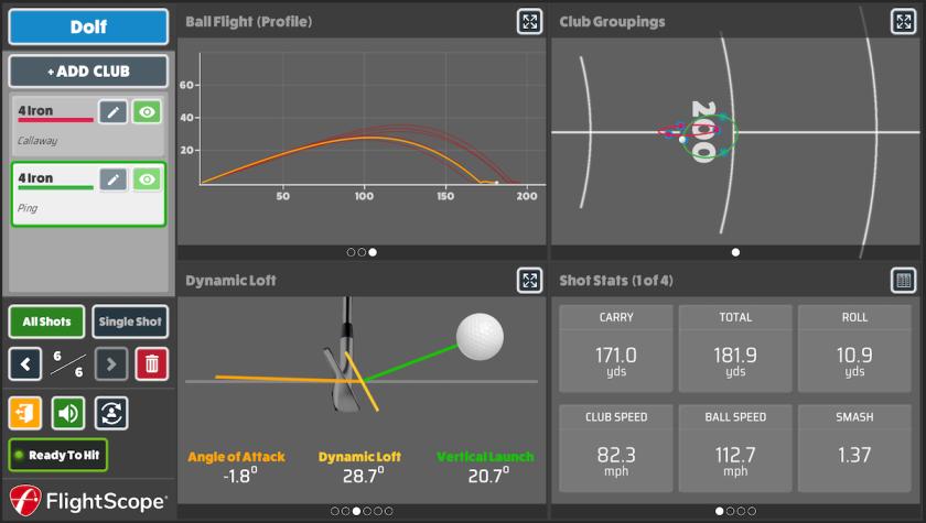 Awesome Golf coaching loft ball flight profile