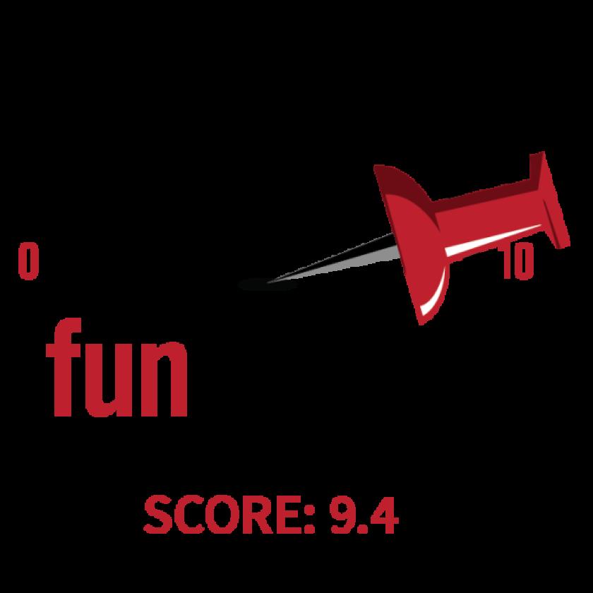 9.4 Fun Meter