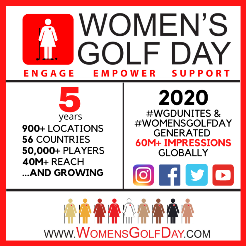 2020 Women's Golf Day graphic
