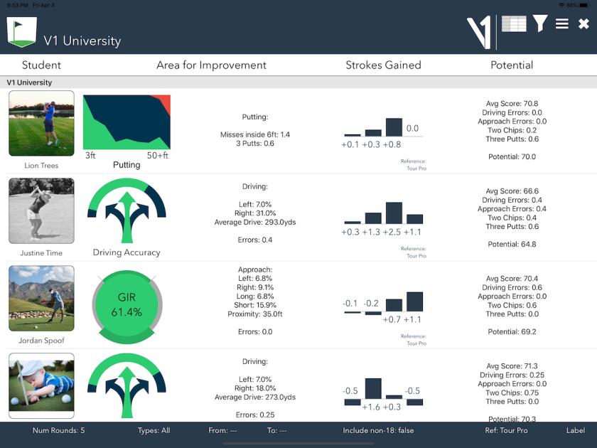 V1 Coach data3