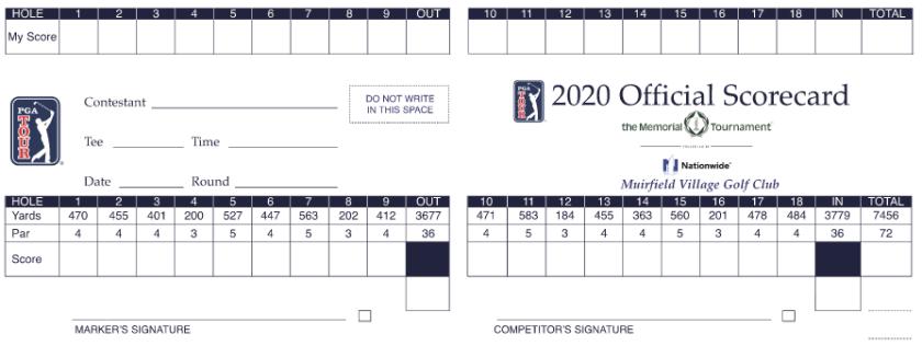 2020 Memorial Tournament scorecard