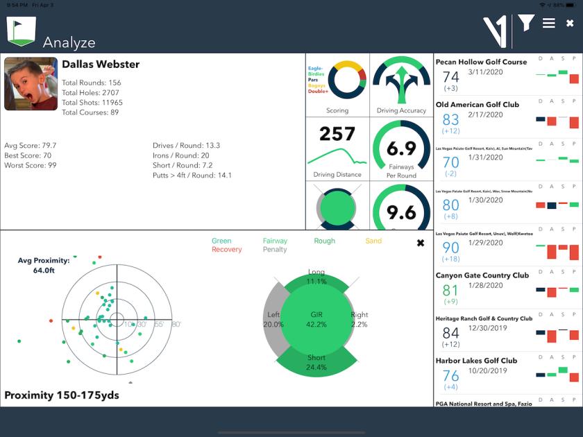 V1 Coach data1