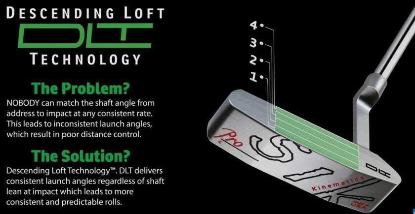 SIK Golf Descending Loft Technology