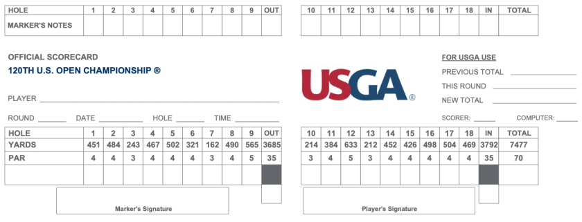 Winged Foot scorecard.png