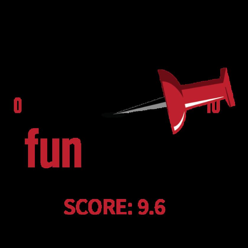 9.6 Fun Meter Score