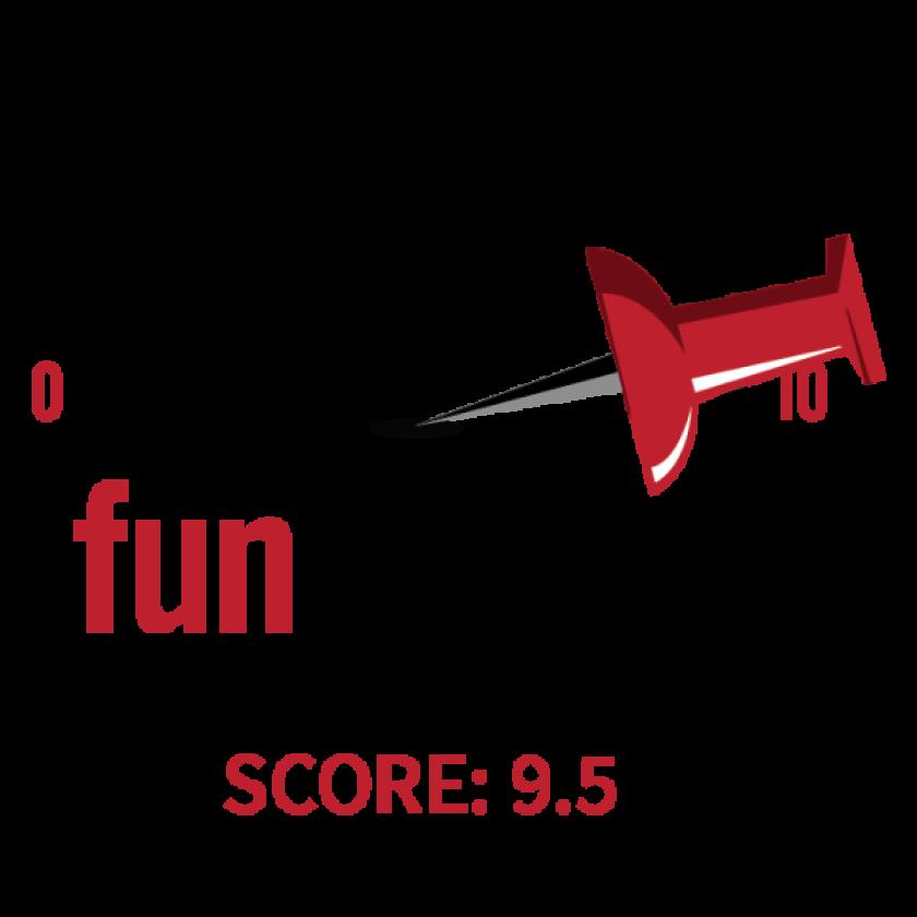 9.5 Fun Meter