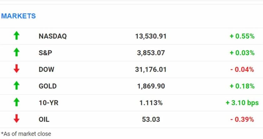 Markets — Screenshot Test
