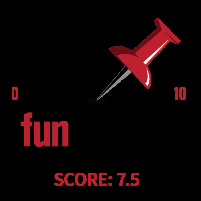 7.5 Fun Meter